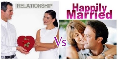Live in relationships vs Marriage: Pros & Cons