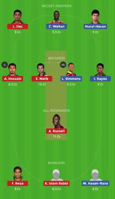 RAR vs CCH dream 11 team | CCH vs RAR