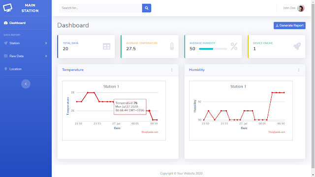 Membuat Web Dashboard untuk aplikasi Internet of Things