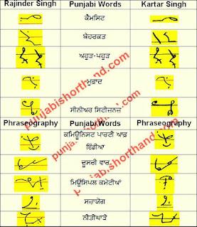 19-september-2021-ajit-tribune-shorthand-outlines