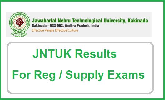Manabadi JNTUK Results 2020