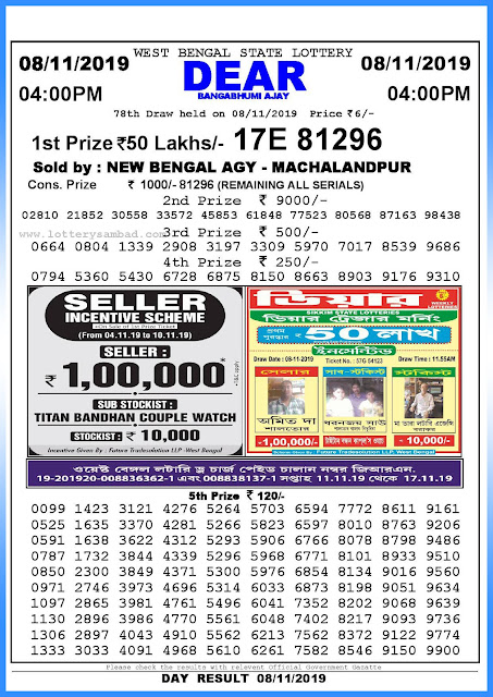 Lottery sambad 08-11-2019 West Bengal State Lottery Result 04.00 PM-sambadlottery.org