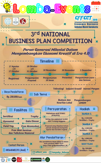 Lomba Business Plan Nasional EFFECT UNS 2019 Mahasiswa