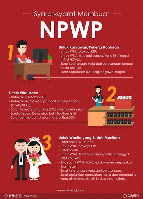 Cara Membuat NPWP Pribadi Secara Online , Mudah dan Cepat!