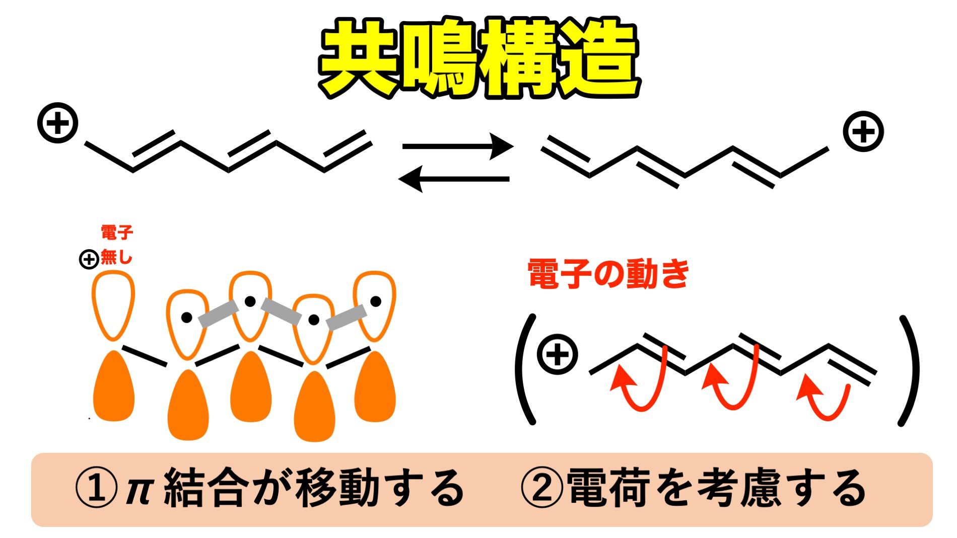 共鳴構造式とは:概念から書き方・矢印の書き方まで : 化学のススメ