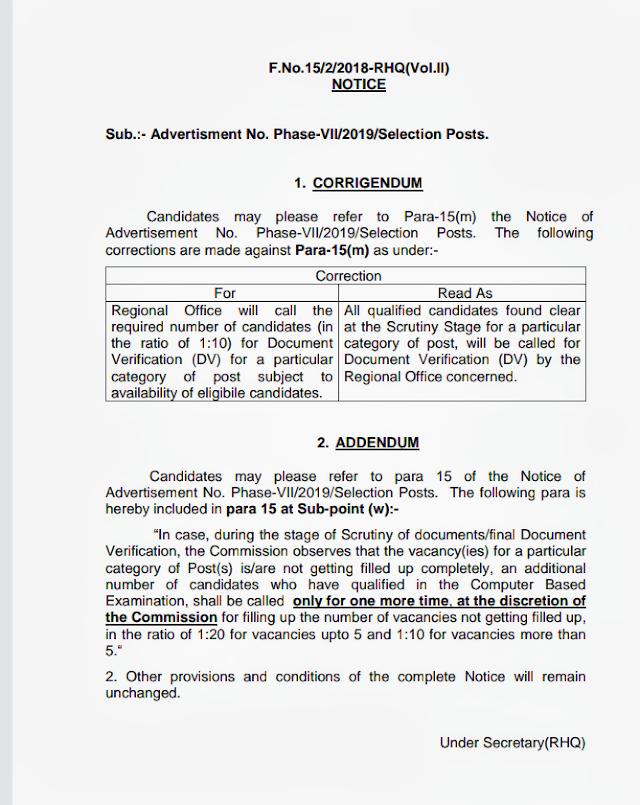 Important Corrigendum & Addendum to Notice of Phase-VII/2019 Selection Posts