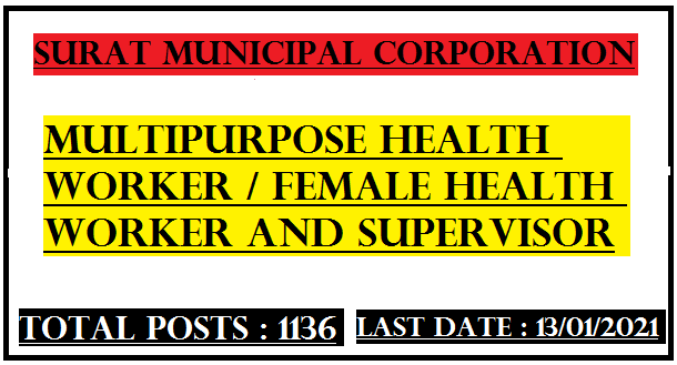 Gujarat Urban Health Project Surat Health Worker, Female Health Worker, Supervisor Recruitment 2021