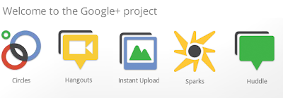 Welcome to Google+ Project