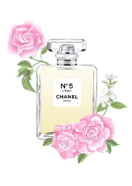 Perfume: alguns detalhes que você precisa saber