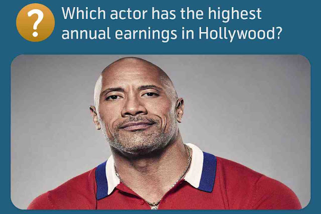 Which actor has the highest annual earnings in Hollywood?