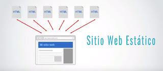Generador de sitios estáticos en html
