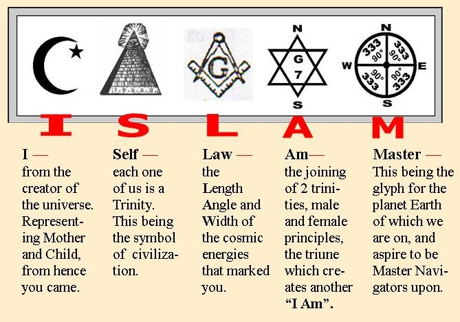 AMEN PAR ANKH Sacred Temple of Life: The Meaning of Bey, El