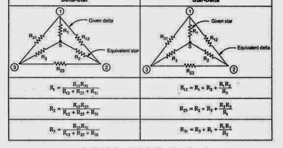 Star-Delta and Delta-Star transformation ~ Electrical