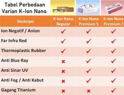 Kacamata K ion nano harga kacamata k ion nano manfaat kacamata k ion nano harga member kaca mata k ion nano testimoni kacamata k ion nano