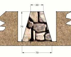 Cara Cepat Menghitung Biaya Pekerjaan Pondasi Batu Kali Untuk Rumah Hunian. 2