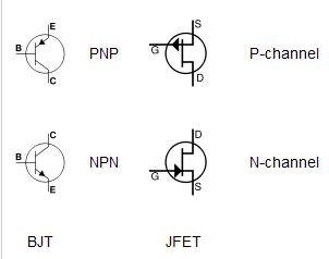 Field effect transistor (FET) | JFET | UJT | BJT