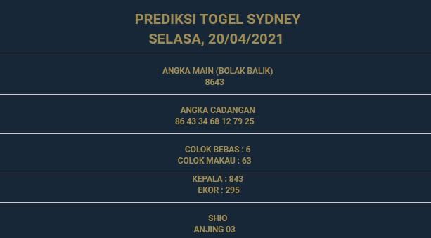 1 - PREDIKSI SIDNEY 20 APRIL 2021