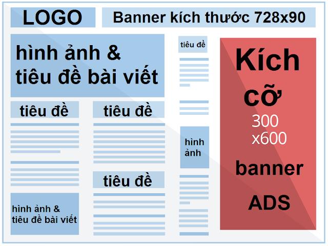 300x600 CÁC KÍCH THƯỚC ĐẶT QUẢNG CÁO BANNER & ADSENSE TRÊN CÁC TẠP CHÍ BLOG/WEBSITE