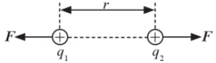 soal gaya coulomb 1
