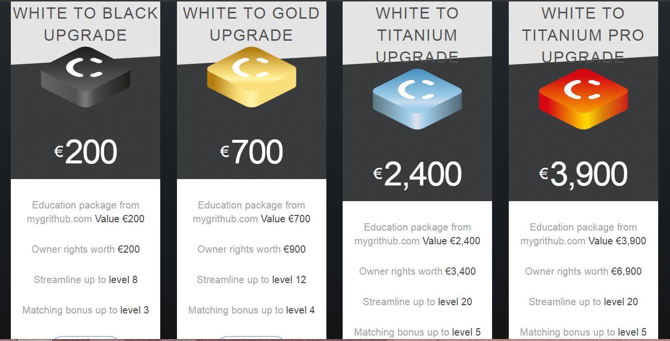 castiguri online scumpe