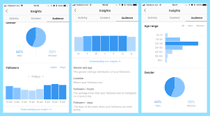 Use Instagram Insights