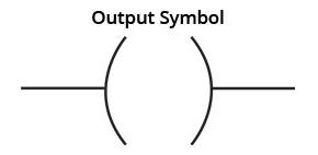 simbol output