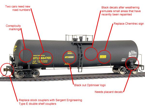 Railroad Tank car Manual