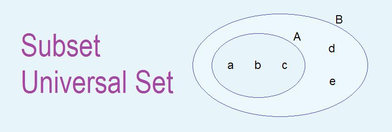 Subset | Universal set