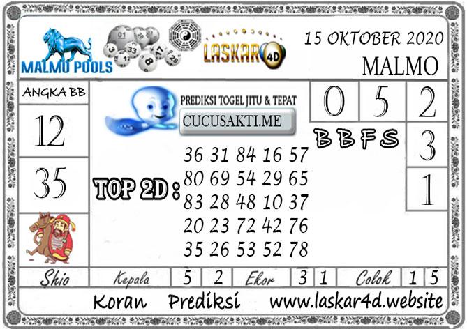 Prediksi Togel MALMO LASKAR4D 15 OKTOBER 2020