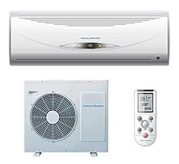Jenis AC (Air Conditioner) Di Pasaran