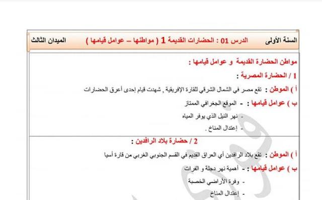 الحضارة المصرية للسنة الاولى متوسط