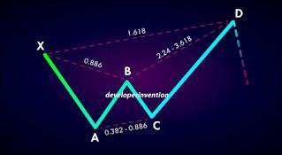 Harmonics Pattern
