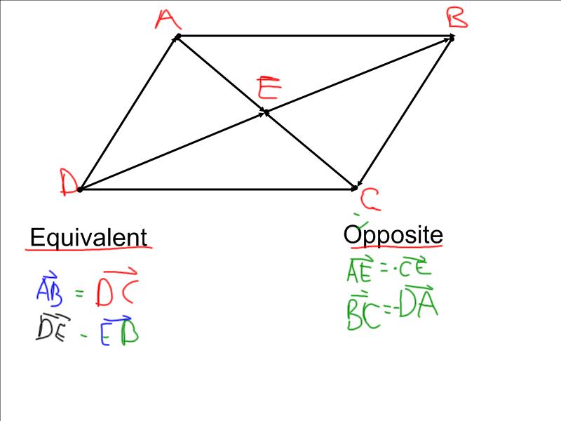 4U Calculus & Vectors: April 2012