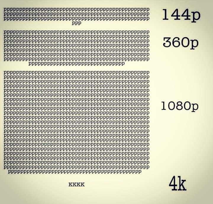144p 360p 1080p 4k