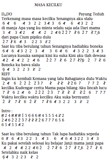 Not Angka Lagu Akad Payung Teduh Recorder