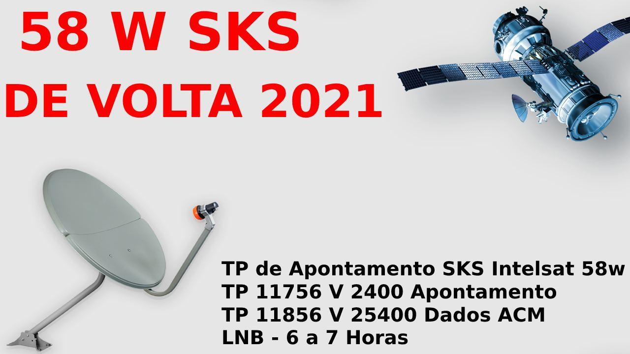A volta do 58w ON SKS Keys e TP de apontamento 2021