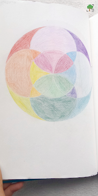geometria, kolorowy rysunek, koła