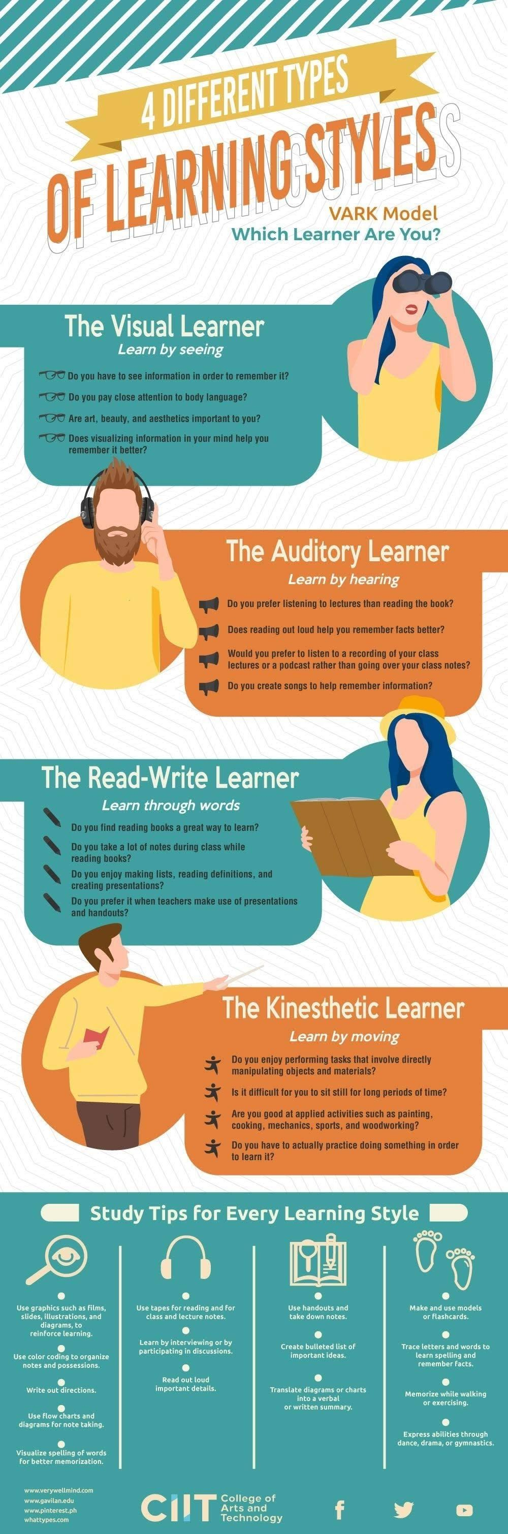 How to Survive High School Life Based on Different Types of Learning Styles #infographic
