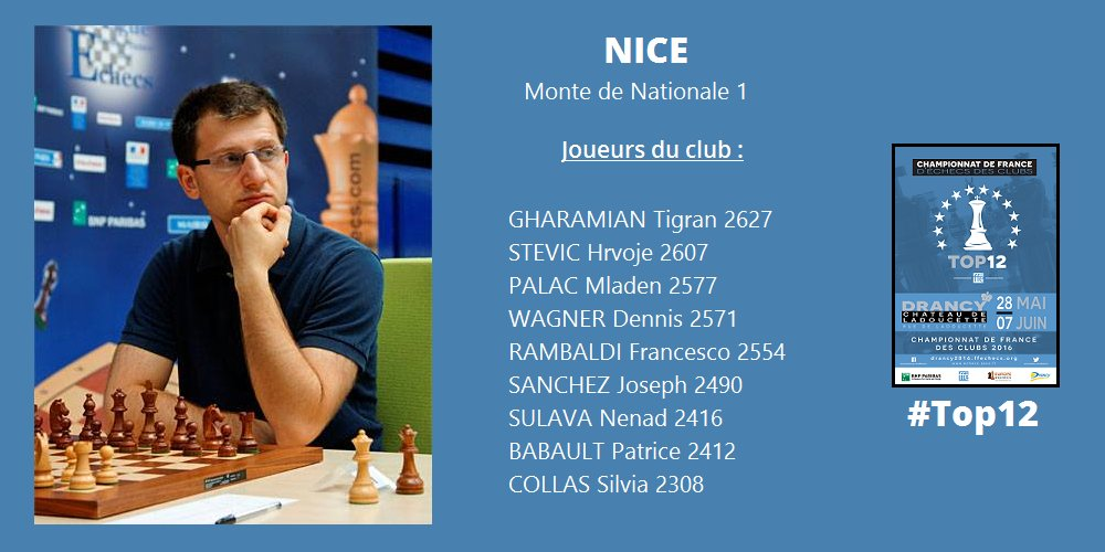 Tigran Gharamian, joueur d'échecs de Nice - Illustration © FFE