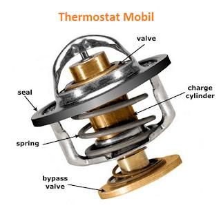 Thermostat adalah bagian dari komponen sistem pendingin mesin seperti Cara Kerja Thermostat dan Fungsi Thermostat Mobil Lengkap