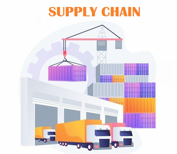 Leverage Supply Chain as Competitive Advantage