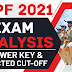 UPSC CAPF AC Exam Analysis 2021 for Paper 1 and Paper 2