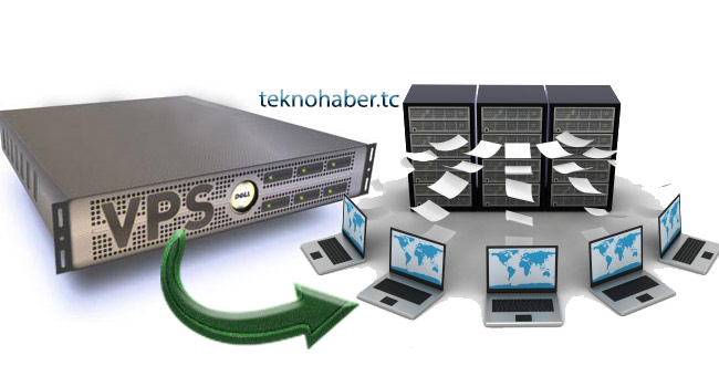 Vps -shared hosting