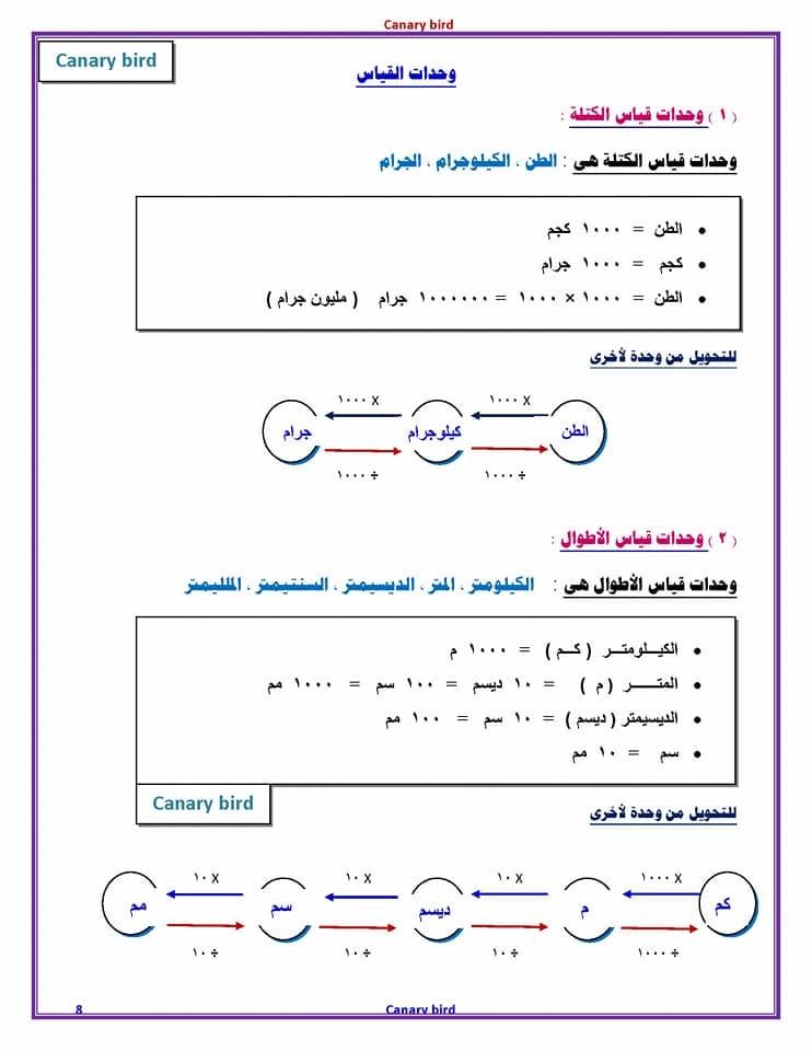 ملخص قوانين رياضيات الصف السادس الابتدائي في 4 ورقات 8