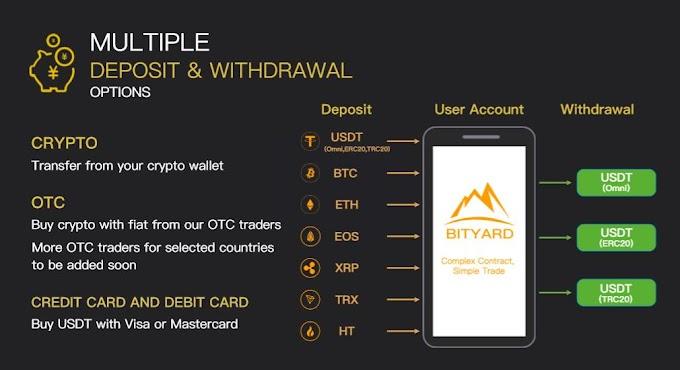 Cách nạp rút tiền sàn trading bityard