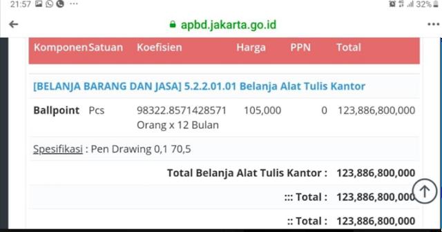 APBD DKI Jakarta