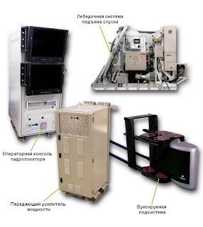 Состав системы гидролокатора VDS-100