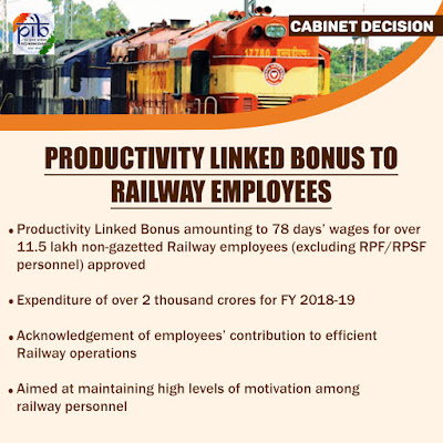 railway-productivity-linked-bonus-2019