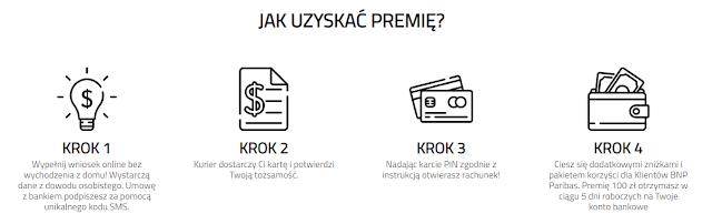 """Terminarz promocji """"Zielony pakiet"""" z premią 100 zł za konto w BNP Paribas"""