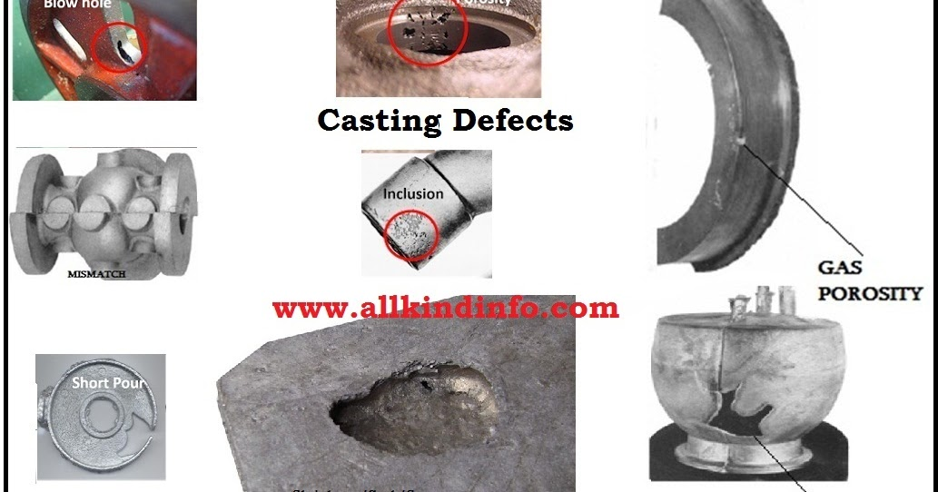 Sand Casting Defects Informational Encyclopedia